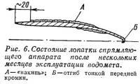 Рис. 6. Состояние лопатки спрямляющего аппарата после нескольких месяцев эксплуатации