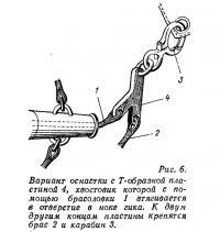 Рис. 6. Вариант оснастки с Т-образной пластиной