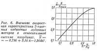 Рис. 6. Внешняя скоростная характеристика 2-тактных подвесных моторов