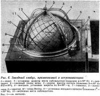 Рис. 6. Звездный глобус, применяемый в астронавигации