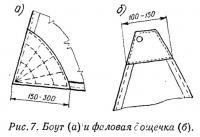 Рис. 7. Боут и фсловая с дощечка