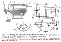 Рис. 7. Конструкция рубашки охлаждения двигателя