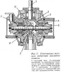 Рис. 7. Конструкция верхнего редуктора наклонной колонки