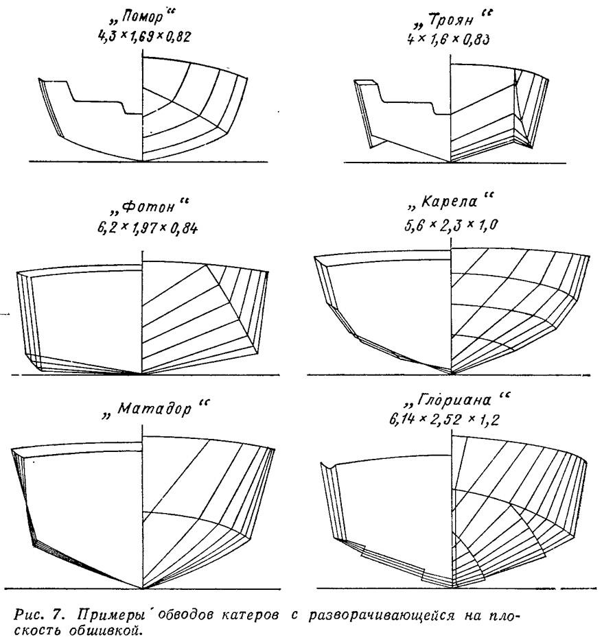 Рис. 7. Примеры обводов катеров с разворачивающейся на плоскость обшивкой