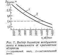Рис. 7. Выбор диаметра воздушного винта в зависимости от критических оборотов