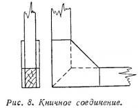 Рис. 8. Кничное соединение