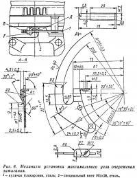 Рис. 8. Механизм установки максимального угла опережения зажигания