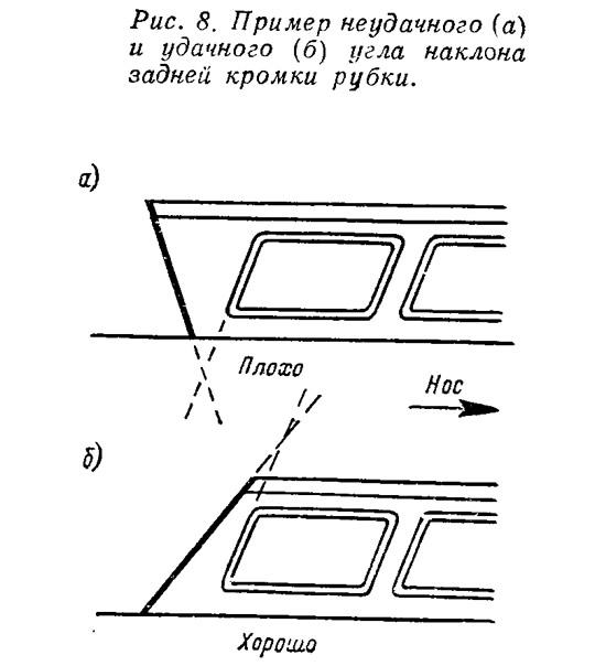 Рис. 8. Пример неудачного и удачного угла наклона задней кромки рубки