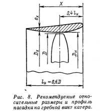 Рис. 8. Рекомендуемые относительные размеры и профиль насадки