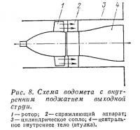 Рис. 8. Схема водомета с внутренним поджатием выходной струи