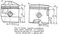Рис. 8. Схема замеров цилиндрической части поршней