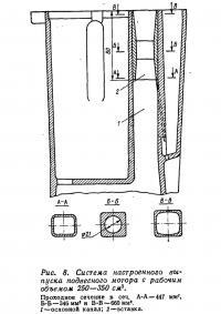 Рис. 8. Система настроенного выпуска подвесного мотора