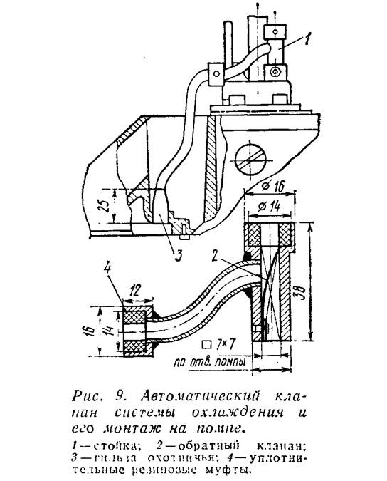 Рис. 9. Автоматический клапан системы охлаждения
