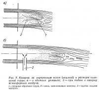 Рис. 9. Каверна за внутренним телом и размеры кольцевой струи