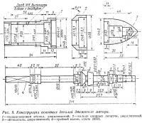 Рис. 9. Конструкция основных деталей движителя мотора