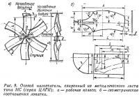 Рис. 9. Осевой нагнетатель, сваренный из металлического листа