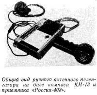 Ручной пеленгатор на базе компаса КИ-13 и приемника «Россия-403»
