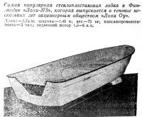 Самая популярная стеклопластиковая лодка в Финляндии «Лохи-375»