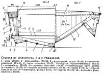Сечения по шпангоутам 1 и 6 тримарана «Вотря»
