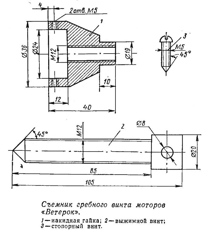 диаметр лодочных винтов
