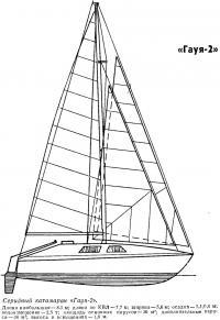 Серийный катамаран «Гауя-2»