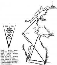 Схема Балтийского марафона