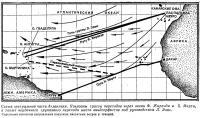Схема центральной части Атлантики