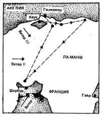 Схема дистанции «Чэннел Рейс»