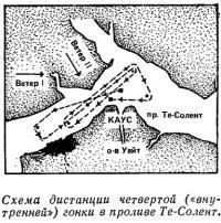 Схема дистанции четвертой гонки в проливе Те-Солент