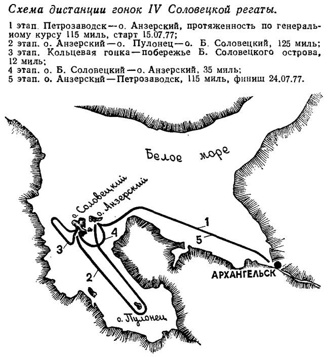 Схема дистанции гонок IV Соловецкой регаты