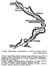 Схема дистанции гонок на Кубок Большого Днепра-77