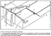 Схема днища со стороны транца