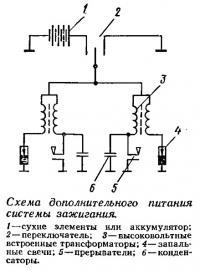 Схема дополнительного питания системы зажигания
