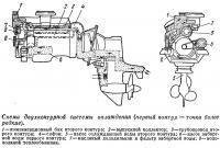Схема двухконтурной системы охлаждения