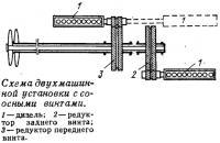 Схема двухмашинной установки с соосными винтами