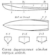 Схема двухскуловых обводов корпуса модели
