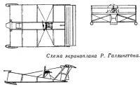 Схема экраноплана Р. Галлингтона