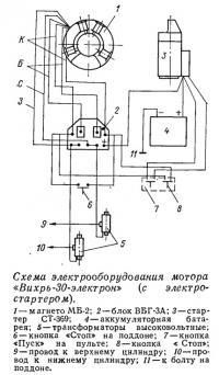 Схема электрооборудования мотора «Вихрь-30-электрон»