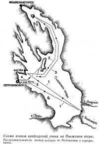 Схема этапов крейсерской гонки на Онежском озере