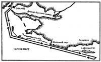 Схема гонки памяти Шмидта