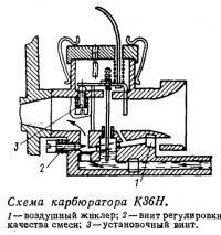 Схема карбюратора K36H