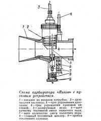 Схема карбюратора «Йиков» с пусковым устройством