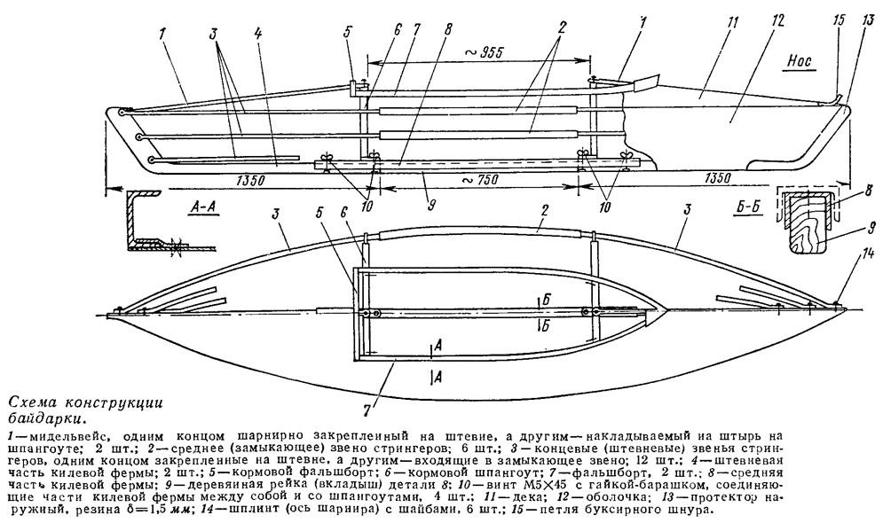 купить проект лодки из фанеры таймень 350