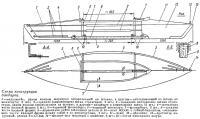 Схема конструкции байдарки