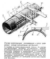 Схема конструкции катамарана