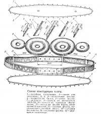 Схема конструкции плота