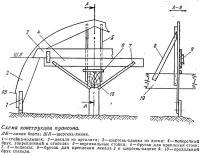 Схема конструкции пуансона