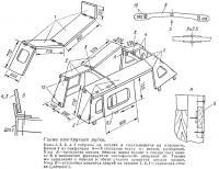 Схема конструкции рубки
