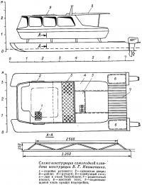 Схема конструкции самоходной плавдачи конструкции В. Г. Ивашечкина