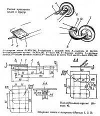 Схема крепления колес к буеру